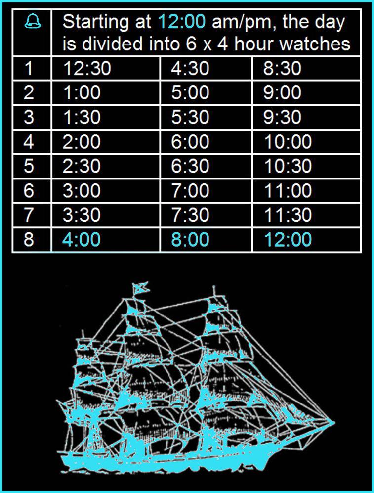 Ships Bells 2